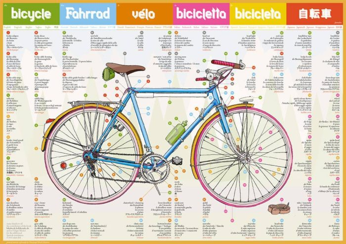 Adam Bell Bicycle Poster