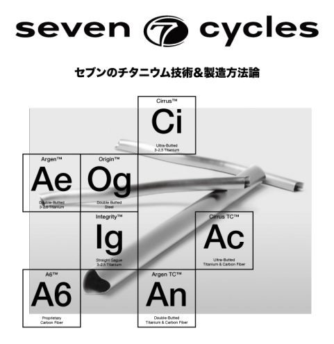 seven_ti_top1