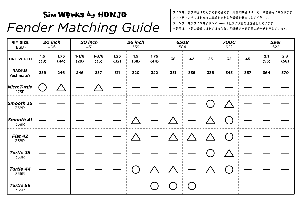 Fender-matching-guide simworks by nitto
